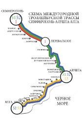 Krym-Trolejbus_trasa-schemat-linii